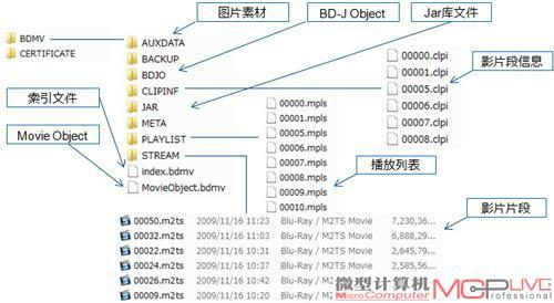 蓝光原盘封装成mkv-操作步骤